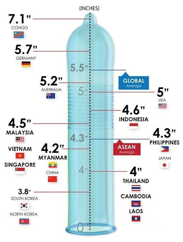 Womens perfect penis size