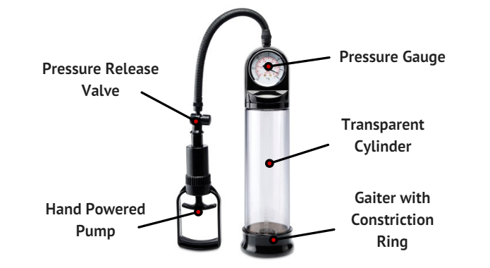 penis pump features